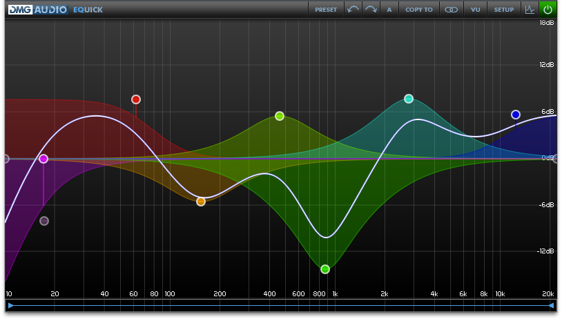 Mixing music - Learning and understanding key frequencies